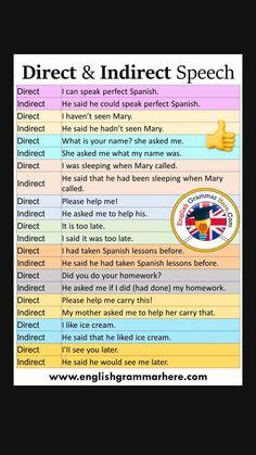 English Grammar Rules, Learn English Grammar, English Phrases, Learn English Words, English Speech, Essay Writing Skills, English Writing Skills, English Lessons, Sentence Writing