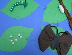 """""""Ταξίδι στη Χώρα...των Παιδιών!"""": """"Μια πεταλούδα...γεννιέται!"""" - Εποπτικό υλικό, φύλλα εργασίας και προτάσεις κατασκευών"""