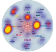 Research: The Emotions that Make Marketing Campaigns Go Viral - Kelsey Libert , and Kristin Tynski - Harvard Business Review