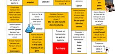A game of goose to revise the spelling by having fun - level Cm . French Teacher, French Class, French Lessons, Teaching French, Spurgeon Quotes, Cycle 3, French Resources, Reading Intervention, Learn French