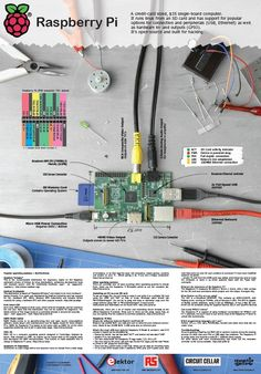 The Raspberry Pi is a computer with no casing no keyboard no hard disk and no screen Despite all that its taking the world by storm Get your free Raspberry Pi poster now. Pi Computer, Computer Technology, Computer Science, Diy Electronics, Electronics Projects, Computer Projects, Electronics Components, It Wissen, Projetos Raspberry Pi