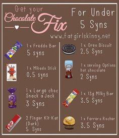 Get your chocolate Fix – For under 5 syns – Slimming world astuce recette minceur girl world world recipes world snacks Slimming World Syns List, Slimming World Sweets, Slimming World Syn Values, Slimming World Recipes Syn Free, Slimming World Plan, Slimming World Eating Out, Slimming Word, Slimming Eats, Chocolate Syns