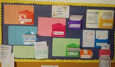 Expresión escrita: Una propuesta del CEIP Alcalde Joaquín García – SOS Profes 5th Grades, Monopoly, Teacher, Education, Valencia, Blog, Writing, Communicative Competence, Text Types