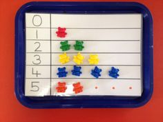Montessori Maths - Numbers 0-5, Colour Recognition, Coloured Dots used as In-Built Control of error
