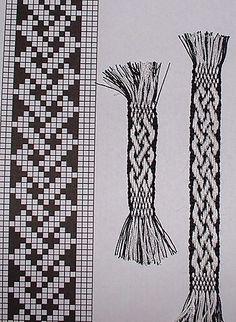Ravelry: PandulaArts' Celtic knotwork   Inkle weaving pick up method