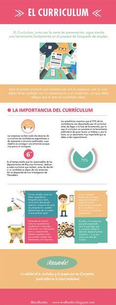 Hola: Una infografía sobre La importancia del Curriculum en la búsqueda de empleo. Vía Un saludo