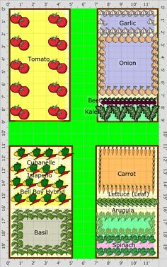 Garden Plan - Greenhouse Plan I like this shape!