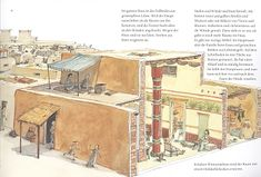 altes ägypten wohnhaus - Google-Suche