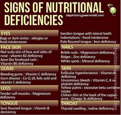 Deficiencies