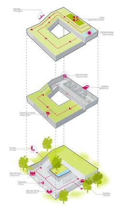 PAT - Casa Pátio by Urban Recycle, via Behance