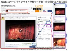 Facebookページ・インサイト分析リーチ数:非公開シェア数 yokotashurin.com/...