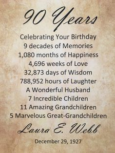 90th Birthday Gift Personalized 90 Years Old Gifts Wife Ideas