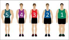اختر الرقم الذي يدل على شكل جسمك وتعرف على المفاتيح السحرية التى ستخلصك من الوزن الزائد. http://www.dailymedicalinfo.com/articles/a-952