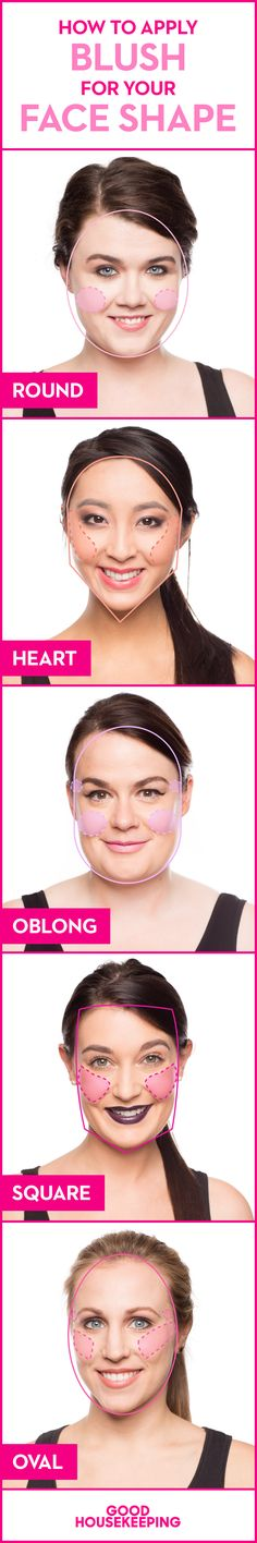 Never forget the best technique for your shape by adding this super simple guide to your makeup board on Pinterest.  - GoodHousekeeping.com