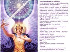 Oración para pedir la protección de los arcángeles.