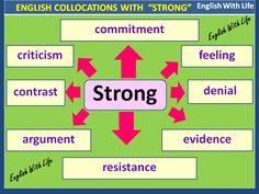 "English Collocations with ""Strong"" English Idioms, English Phrases, English Words, English Vocabulary, English Grammar, English Language, English Teaching Materials, English Resources, Teaching English"