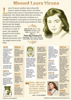 BIOGRAPHY, CATHOLIC SAINTS, GRAPHICS,INFOGRAPHICS, QUOTES, TIMELINE, Blessed Laura Vicuna, Argentina
