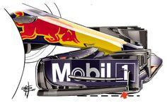 レッドブルRb13:フロント・ウィングの詳細 - F1ブラジルGp F1 News, Louis Vuitton Twist, Red Bull, Race Cars, Ferrari, Racing, Shoulder Bag, Bags, Poster