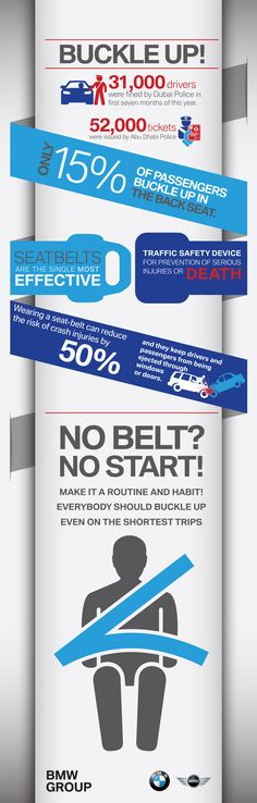 Car safety infographic courtesy of BMW and Motoring Middle East. Interesting for @Buckle Up In The Back