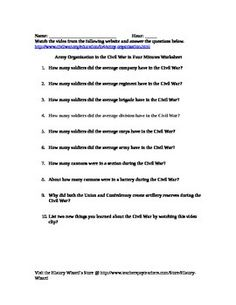 civil war webquest answer sheet history channel website civil wars activities and student. Black Bedroom Furniture Sets. Home Design Ideas