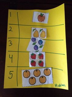 The Very Hungry Caterpillar 2/3 year old lesson plan! Ideas, pictures, and links!