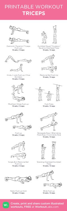 TRICEPS – my custom workout created at WorkoutLabs.com • Click through to download as printable PDF! #customworkout