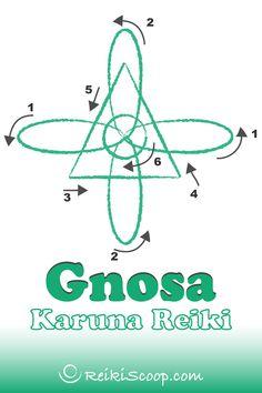 Reiki Symbols Meaning, Yoga Symbols, Symbols And Meanings, Sacred Symbols, Healing Codes, Soul Healing, Chakras, Namaste, Reiki Room
