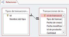 Cómo definir relaciones entre tablas de una base de datos de Access
