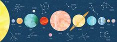 Solar System Art Print with Constellations. Available as wrapped canvas or canvas wall decal.  Gorgeous watercolor planets almost glow against a navy blue sky.  So cool!! $49.99+