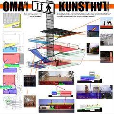 OMA Kunsthal