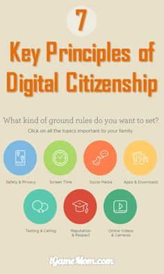 Now more and more kids have access to internet and mobile devices, it is important for them to know the basic principles of good digital citizenship. These 7 key areas and principles are great guidelines for teachers and parents to go over with kids. Teaching Technology, Digital Technology, Educational Technology, Technology Lessons, Business Technology, Computer Lessons, Computer Rules, Computer Lab, Cyber Safety