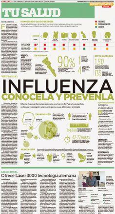 Influenza, conocela y prevenla