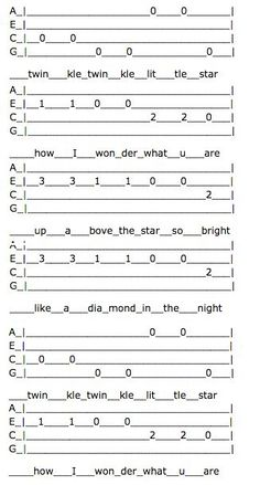 How to pick Twinkle Twinkle Little Star/ ABCs