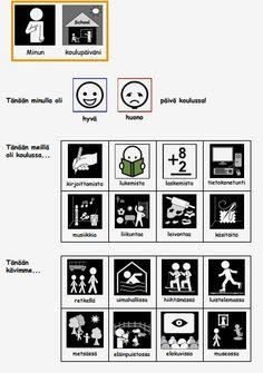 Tämä kommunikaatiotaulu on tarkoitettu lapselle ja esim. vanhemmille virittämään keskustelua lapsen koulupäivästä. Special Education, Finland