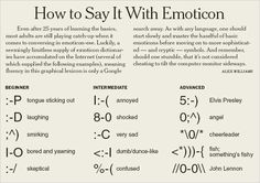 How to Say It With #Emoticon.  I never heard of the confused one I do :? instead.  It is more obvious.