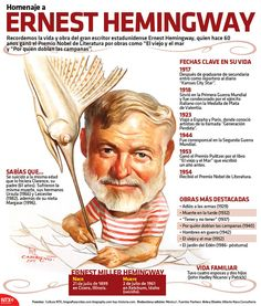 a Ernest Hemingway Infografia-Ernest-Hemingway- Ernest Hemingway, Spanish Lessons, Teaching Spanish, Books To Read, My Books, Historia Universal, Illinois, Teaching Literature, Learning Apps