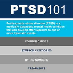ptsd the cause and cure essay (ptsd) on medical symptoms and health-related daily functioning in women with   paper is to examine the prevalence of ptsd with a large chronic pelvic pain.