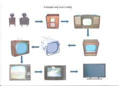 TV Education, Frame, Home Decor, Picture Frame, Decoration Home, Room Decor, Onderwijs, Frames, Home Interior Design