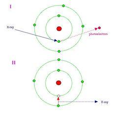 Schrodinger modelo atomico yahoo dating