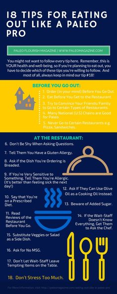 18-Tips-for-Eating-Out-Like-a-Paleo-Pro-1.jpg
