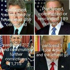 Presidential Pardons...