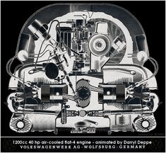 vw-beetle-motor-animated-large