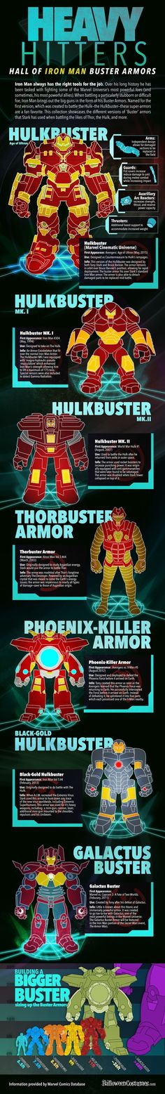 """How in the world can there be a sixty-foot tall Iron Man suit!?! ~~ Infographic: Iron Man's """"Hulkbuster"""" armors"""