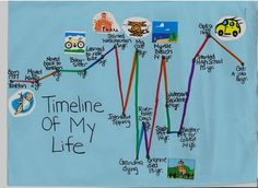 Beginning of the year personal timeline project for history year