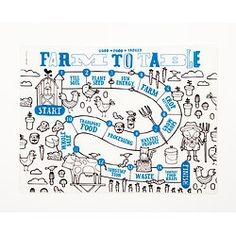 Farm-to-Table Placemat | Audrey's Museum Store at the Skirball