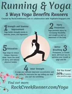 See how yoga could help your running.