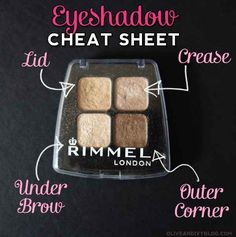 Figure out which shades of your basic eyeshadow palette are meant for each part of your eye.