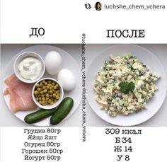 Как вам такой простой и пп вариант ужина?  Порция не маленькая, кбжу указано на всю порцию. Грудку обжариваем на сковороде, все режем… Healthy Snacks, Healthy Eating, Healthy Recipes, Clean Recipes, Cooking Recipes, Clean Eating Menu, Gourmet Salad, True Food, Proper Nutrition