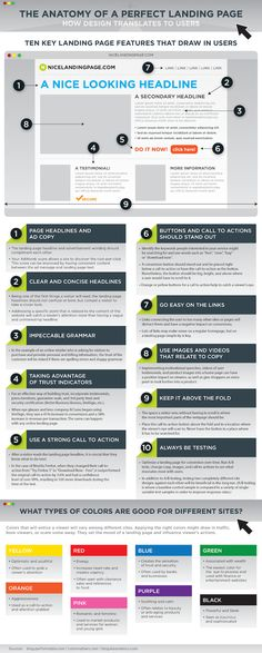 Online Marketing Infographic - The Anatomy of a Perfect Landing Page - Formstack Headline MaTTeRs Marketing Digital, Marketing Online, Inbound Marketing, Social Media Marketing, Content Marketing, Internet Marketing, Marketing Technology, Marketing Automation, Online Advertising