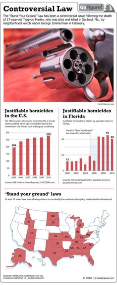 'Stand Your Ground' Laws in the US (Infographic)  by Ross Toro, LiveScience contributor  Date: 03 April 2012 Time: 01:35 PM ET